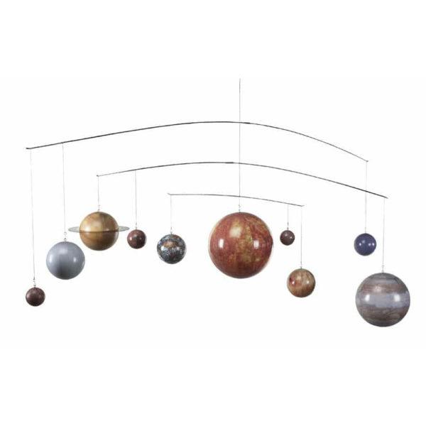 sistema solare da appendere goolp